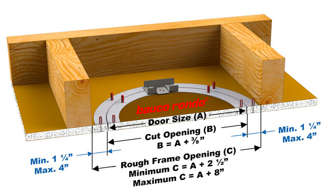 bauco rondo - round access hatch - framing guide