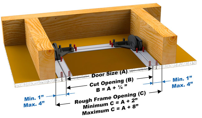 bauco plus - fully hinged access panel framing guide