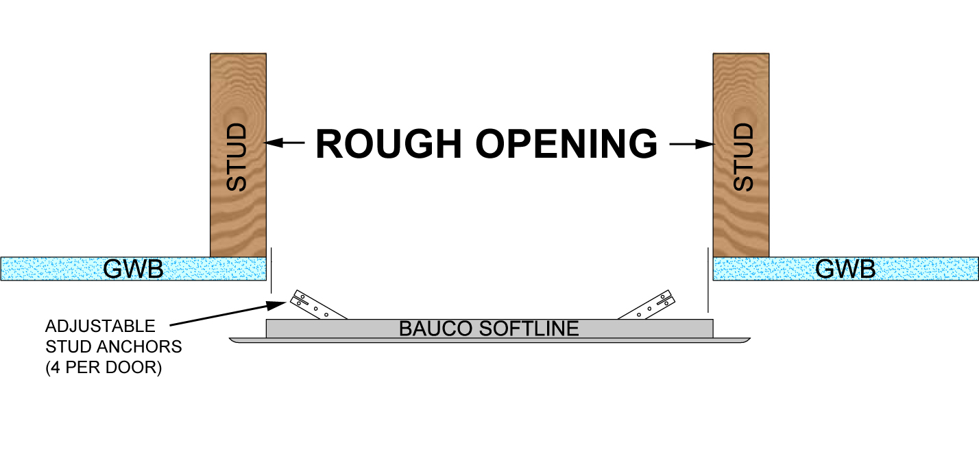 measuring bauco softline - clean flush access hatch - simple